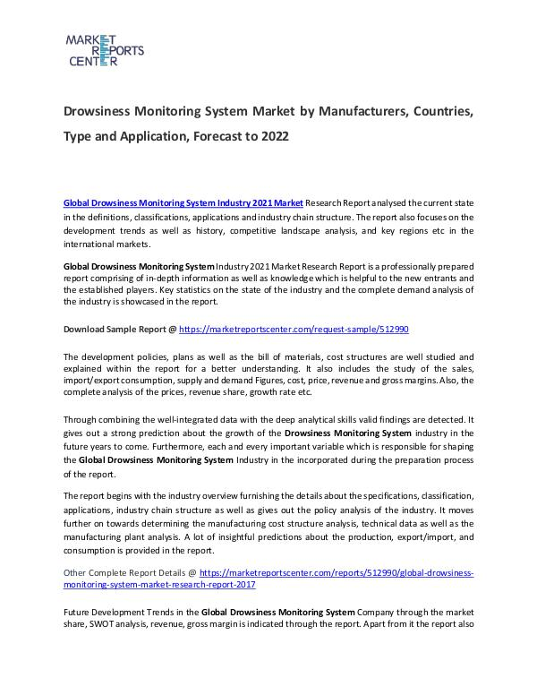 Drowsiness Monitoring System Market 2017 Drowsiness Monitoring System Market
