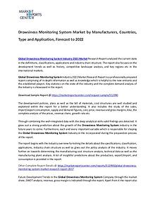 Drowsiness Monitoring System Market 2017