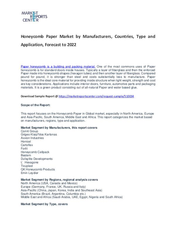 Honeycomb Paper Market Research Report Analysis to 2022 Honeycomb Paper Market