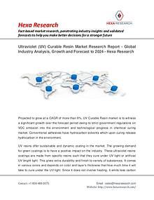 Plastics, Polymers & Resins Report