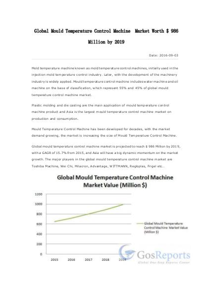 Nano-silicon Powder Market