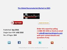 Nanomaterials Industry to 2025 Global Market Opportunity