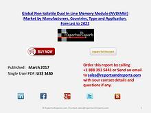 Non-Volatile Dual In-Line Memory Module (NVDIMM) Market
