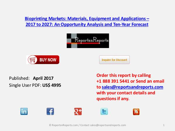 Bioprinting Markets Opportunity Analysis and 10 Year Forecast April 2017
