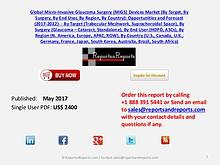 Micro-Invasive Glaucoma Surgery (MIGS) Devices Market