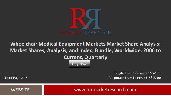 Wheelchair Medical Equipment Markets Market May 2016