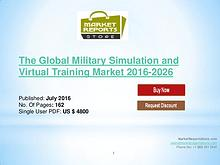 Military Simulation & Virtual Training Market valued at US$13.3 B