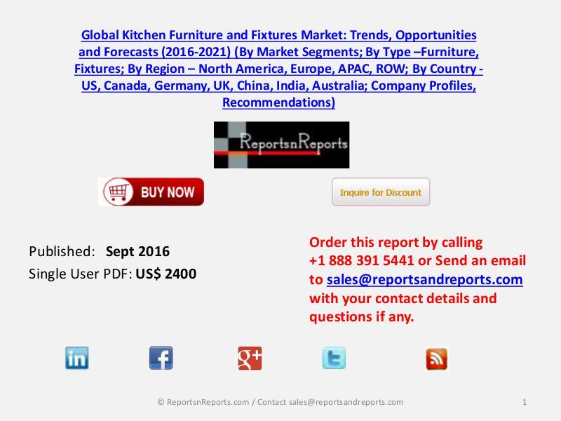 Global Kitchen Furniture and Fixtures Market Sept 2016