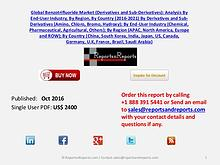 Benzotrifluoride Market Forecast to Grow at 4.30% CAGR by 2021
