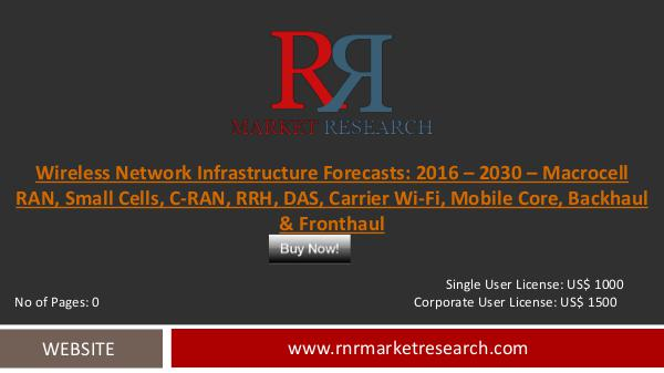Wireless Network Infrastructure Market Analysis and Forecasts to 2030 Nov 2016