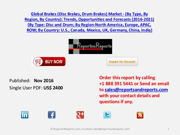 Brakes Market (Disc Brakes, Drum Brakes) to Grow 4.66% CAGR by 2021 Nov 2016
