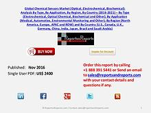 Chemical Sensors Market