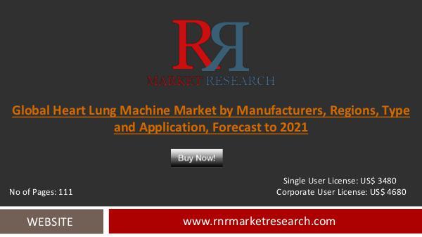 Heart Lung Machine Market Analysis and Forecast Nov 2016