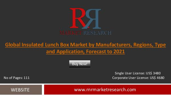 Outlook of Insulated Lunch Box Market Report During 2016-2021 Dec 2016