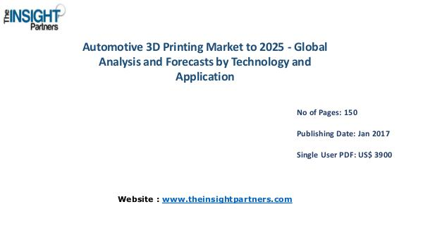Automotive 3D Printing Market Trends |The Insight Partners Automotive 3D Printing Market to 2025