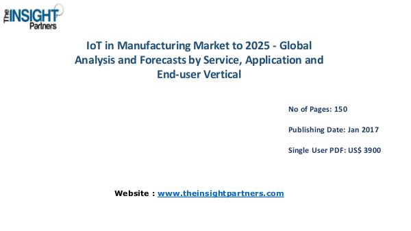 IoT in Manufacturing Market Analysis (2016-2025) |The Insight Partner IoT in Manufacturing Market Analysis (2016-2025)