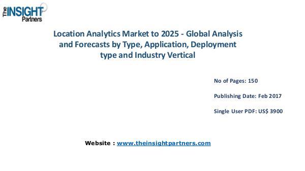 Location Analytics Market PEST Analysis, Opportunities Location Analytics Market PEST Analysis, Opportuni