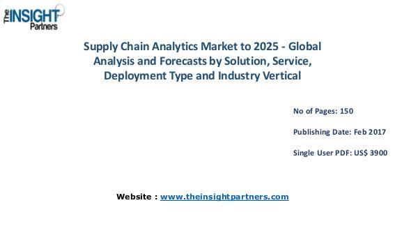 Revenue Analysis Supply Chain Analytics Market 2025 Revenue Analysis Supply Chain Analytics Market