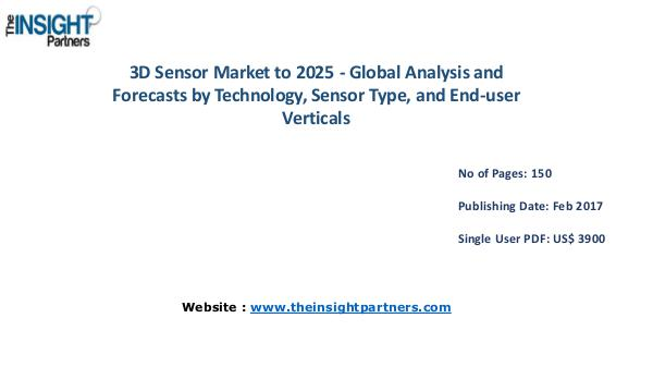 3D Sensor Market Share, Size, Forecast and Trends by 2025 3D Sensor Market Share, Size, Forecast and Trends