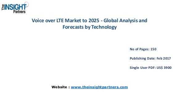 Future Market Trends of Voice over LTE Market |The Insight Partners Future Market Trends of Voice over LTE Market |The