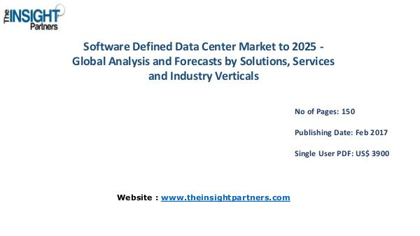 Software Defined Data Center Market: Industry Analysis Software Defined Data Center Market: Industry Anal