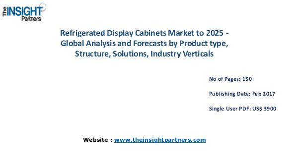 Refrigerated Display Cabinets Industry Overview Refrigerated Display Cabinets Industry Overview