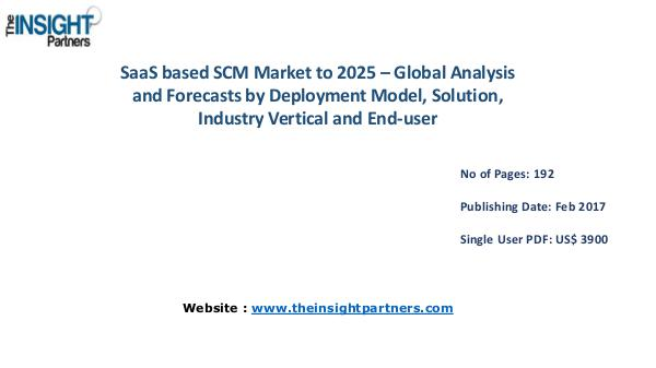 SaaS based SCM Market is expected to reach US$ 36.72 Bn by 2025 SaaS based SCM Market