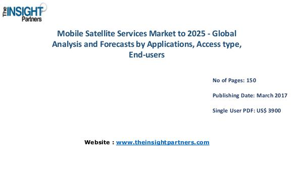 Future Market Trends of Mobile Satellite Services Market Future Market Trends of Mobile Satellite Services