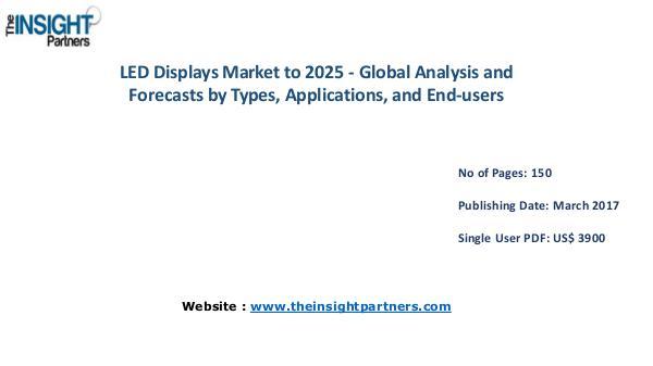LED Displays Market Analysis, Revenue and Key Industry Dynamics LED Displays Market Analysis, Revenue