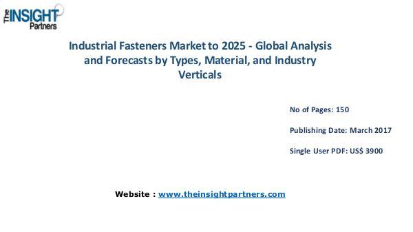 Industrial Fasteners Market Outlook 2025 Industrial Fasteners Market Outlook 2025