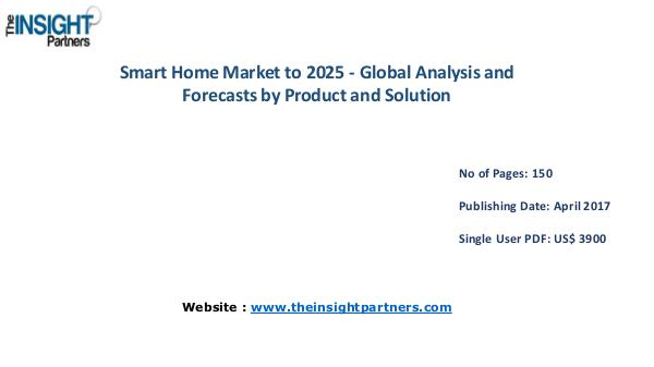 Smart Home Market - Global Forecast & Trends to 2025 Smart Home Market - Global Forecast & Trends
