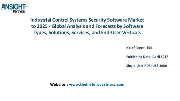 Industrial Control Systems Security Software Market Analysis Industrial Control Systems Security Software Marke