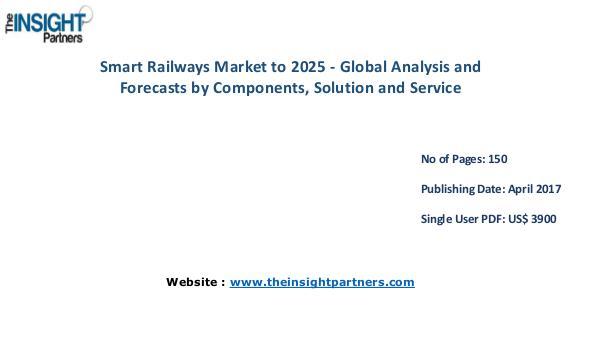 Smart Railways Market Outlook 2025 |The Insight Partners Smart Railways Market Outlook 2025 |The Insight Pa