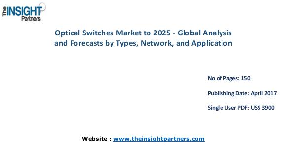 Optical Switches Market Share, Size, Forecast and Trends by 2025 Optical Switches Market Share, Size, Forecast