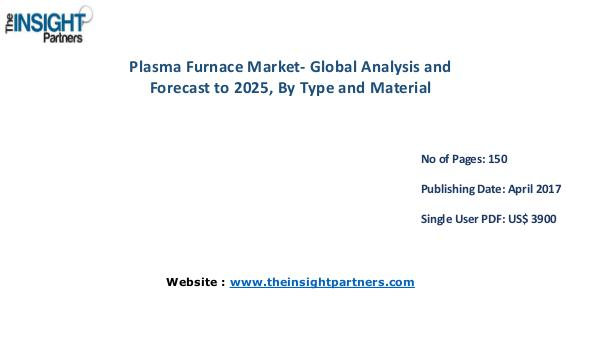 Plasma Furnace Market PEST Analysis, Opportunities and Forecasts to 2 Plasma Furnace Market PEST Analysis, Opportunities