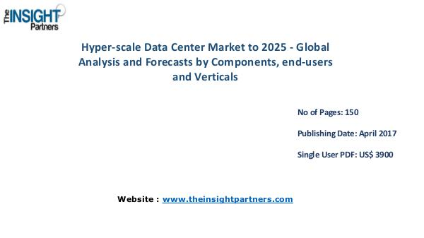 Hyper-scale Data Center Market Analysis (2016-2025) |The Insight Part Hyper-scale Data Center Market Analysis (2016-2025