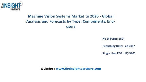 Machine Vision Systems Market to grow with a CAGR of 7.0% by 2025 Machine Vision Systems market trends