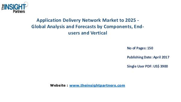Application Delivery Network Market Analysis & Trends Application Delivery Network Market Analysis