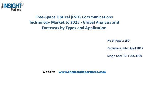 Global FSO Communication Technology Market Key Vendors Global FSO Communication Technology Market Trends