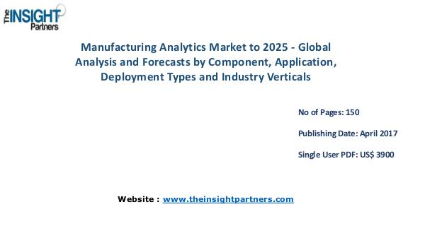 Manufacturing Analytics Industry Research Report 2025 Manufacturing Analytics Industry Research Report