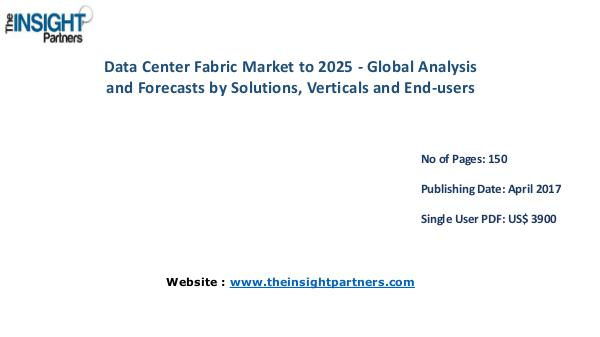 Data Center Fabric Market Analysis & Trends - Forecast to 2025 Data Center Fabric Market Analysis & Trends