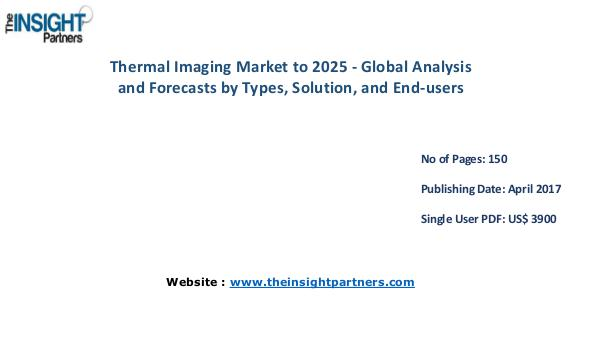 Thermal Imaging Market Analysis & Trends - Forecast to 2025 Thermal Imaging Market Analysis & Trends - Forecas