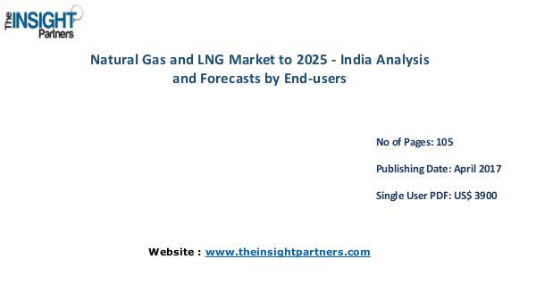 Natural Gas and LNG Market (2015–2025) Natural Gas and LNG Market (2015–2025)
