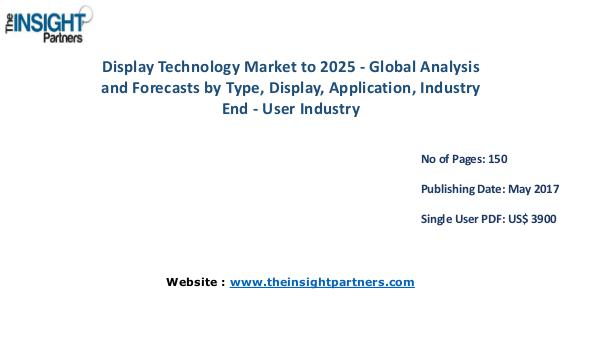 High Performance Data Analytics Market Analysis (2016-2025) Display Technology Market to 2025