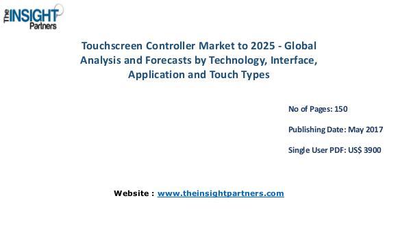 Touchscreen Controller Market Analysis (2016-2025) Touchscreen Controller Market to 2025