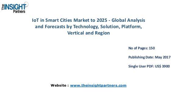 IoT in Smart Cities Market Analysis & Trends IoT in Smart Cities Market to 2025