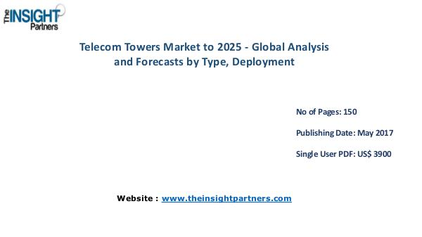 Telecom Towers Market by Type, Deployment - Global Forecast to 2025 | Global Telecom Towers Market to 2025