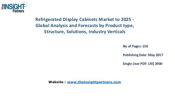 Global Refrigerated Display Cabinets Market Analysis & Trends Global Refrigerated Display Cabinets Market to 202