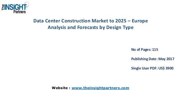 Europe Data Center Construction Market trends Data Center Construction Market to 2025