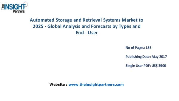 ASRS Market is estimated to reach US$ 13,808.2 Mn by 2025 Automated Storage and Retrieval Systems Market to